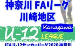 速報!JFA U-12サッカーリーグ 2020 神奈川《FAリーグ》川崎地区 1/23 B・E・Gブロック降雨中止、Dブロック一部開催、A・C・Fブロックは開催、C・Dブロック結果更新!1/24は全ブロック中止!1/23結果情報をお待ちしています!
