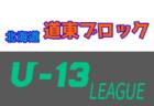 2020年度 第18回JFA北海道ガールズ・エイト(U-12)サッカー大会 10/3,4結果募集!情報お待ちしています!