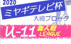【大会方式変更】2020年度 ミヤギテレビ杯新人大会 (宮城県)  大崎ブロック予選