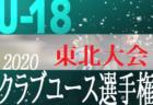 2020年度 千葉県中学校新人体育大会サッカー競技  優勝は五井中学校!