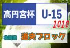 2020年度 JFA第44回全日本U-12サッカー選手権大会福岡大会 北九州ブロック大会 中央大会出場チーム決定!情報ありがとうございます!