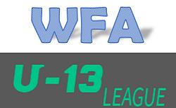2020年度 第4回 和歌山県 WFA U-13サッカーリーグ2020 11/28結果速報!情報お待ちしています!
