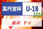 【北海道】ブログランキング2/1~2/29に見られたサッカーブログベスト10