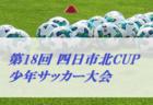 【延期 時期未定】2020年度JFAバーモントカップ第30回全日本U-12フットサル選手権大会茨城県大会 県東地区大会