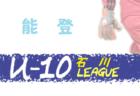【高校サッカー九州新人戦!予選リーグ突破チームは?】ツイッターアンケート結果発表!