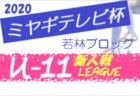 【大会中止】2020年度 ミヤギテレビ杯新人大会 宮城県大会