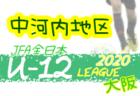 2020年度第44回宮崎県中学校秋季体育大会サッカー競技県大会 優勝は日章学園中学校!