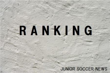 【独自調査】全国ランキング みんなが見てる高校サッカー部ってどこ?アクセスランキング【2019年度下半期】