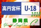 2020年度 高円宮杯 JFA U-18サッカーリーグ静岡県 Bリーグ 優勝はHonda FC!
