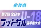 【鹿児島県】第98回高校サッカー選手権出場校の出身中学・チーム一覧【サッカー進路】