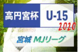 2020年度 高円宮杯 JFA U-15サッカーリーグ宮城(MJリーグ)9/19結果募集