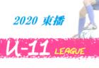 2020年度 第37回 大阪市少年スポーツクラブサッカー大会 1/10予選リーグ結果掲載!1/11順位トーナメント情報お待ちしています。