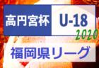 2020年度 函館地区U-12フットサル大会(北海道)優勝はプレイフル函館!函館サッカースクール!