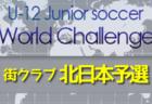 U-12ジュニアサッカーワールドチャレンジ2020 街クラブ北日本予選  優勝は埼玉 レジスタFC!