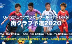 東京会場〆切4/6!U-12ジュニアサッカーワールドチャレンジ街クラブ予選2020 東日本予選(東京会場) 4/25,26開催予定!