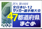 【2020全日本U-12サッカー選手権】全国出場チーム続々決定!今週末は9県で決勝が開催!いよいよ47都道府県全代表が決定します!【47都道府県一覧】