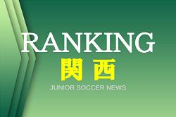独自調査【関西】府県別ランキング みんなが見てる高校サッカー部ってどこ?アクセスランキング【2019年度】