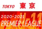 2020年度 第44回奈良中学生サッカーフェスティバル2021 中瀬古杯(奈良県) 大会情報をお待ちしています!