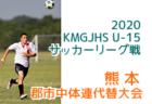 2020年度 皇后杯 JFA 第42回全日本女子サッカー選手権大会山梨県大会 優勝は山梨学院大学!