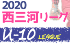 2020年度 名古屋地区U-10サッカーリーグ (愛知) 結果速報!情報お待ちしています!10/17,18