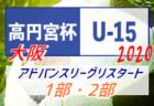 高円宮杯JFA U-15サッカーリーグ2020大阪リスタート【1部・2部】 8/1開幕!組合せ情報お待ちしています。