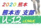 2020年度 JFA U-12リーグ熊本 県央支部(上益城・宇土・宇城・下益城・天草)組み合わせ・日程情報募集 7月より開幕