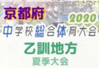 2020年度 第26回北海道クラブユースサッカー選手権(U-15)大会 道央会場 8/1,2一部結果掲載!次回8/8,9!