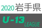 2020年度 第49回埼玉県サッカー少年団大会 東部南地区予選 結果情報お待ちしています