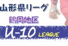 2020年度 第49回釧新旗U-12サッカー大会(北海道) 優勝はコンサドーレ釧路B!