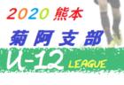 2020年度 第29回全日本高校女子サッカー選手権大会和歌山大会 優勝は和歌山北高校!