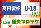 ZION FC(ザイオン)ジュニアユース 練習体験会 毎週月・水曜日開催中!2021年度 東京