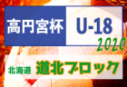 2020JFA第26回全日本U-15フットサル選手権大会京都府大会 優勝は京都FC長岡京!