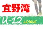 2020年度 第37回 福岡県女子サッカー選手権大会(皇后杯福岡県予選)組合せ掲載!8/22.23.29.30 開催