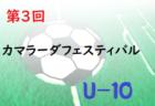 2020年度 神奈川県女子ユースU-15サッカーリーグ 8/14 1・2部結果更新!8/15,16も開催!情報をお待ちしています!