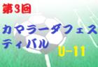 2020年度 第35回日本クラブユースU-15サッカー選手権大会青森県大会結果掲載!優勝はリベロ!