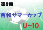 2020高円宮杯クラブ枠選考大会(山梨)代表はリヴィエールとシエロ!