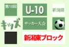 高円宮杯JFAU-15サッカーリーグ2020三重・4部/地域リーグまとめ 各地区代表決定!