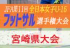 2020年度 U10堂本杯争奪第47回兵庫県少年サッカー4年生大会明石予選 第12回関西スーパーカップ少年サッカー大会 優勝はレッドスターFC!