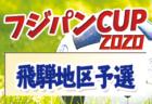 2020年度 U-12地域フットサルチャンピオンカップ関東大会8/30開催! 7/26~8/23地域予選   新たに神奈川・埼玉・茨城会場 8/1.2結果速報!