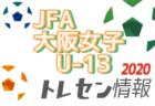 【中体連代替大会】2020年度 熊本市中学校サッカー交流大会(熊本)優勝はルーテル中!