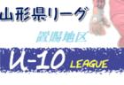 JFA U-12サッカーリーグ 2020 神奈川《FAリーグ》湘南地区 11/3までの結果更新!結果入力ありがとうございます!続報をお待ちしています!