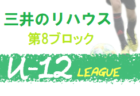 2020年度 U14サッカーフェスティバル(北海道)優勝は釧路鳥取中学校!
