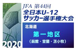 2020年度 JFA第44回全日本U-12サッカー選手権大会 北海道第一地区予選 優勝はArearea FC!
