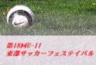2020年度 JFA 第24回全日本女子U-18女子サッカー選手権大会長野県大会 連覇、AC長野パルセイロ・シュヴェスター!