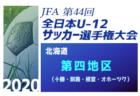 2020年度 JFA第44回全日本U-12サッカー選手権大会 北海道第二地区予選 優勝はコンサドーレ札幌!
