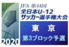 2020年度 AIFA 第19回 愛知学生サッカーリーグ  組み合わせ&要項掲載!8/29開幕