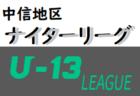 2020年度 JFA 第17回全日本女子フットサル選手権  全国大会  優勝は関西代表  SWHレディース西宮!