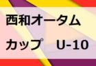 2020年度 熊本県クラブユースサッカー(U-15)選手権大会 優勝は八代フューチャーズ!