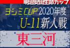 高円宮杯 JFA U-18サッカーリーグ2020 プリンスリーグ北信越 優勝は県立丸岡高校!