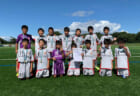 2020年度 高円宮杯JFA U-18サッカーリーグ北海道 ブロックリーグ道東 9/26,27結果募集!次回10/31!